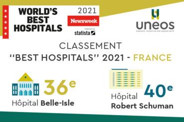[ CLASSEMENT WORLD'S BEST HOSPITAL ] Belle-Isle et Schuman dans les 50 premiers hôpitaux français